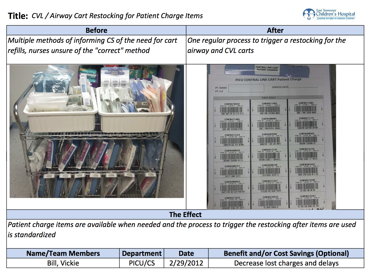 CVL / Airway Cart Restocking for Patient Charge Items